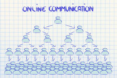 Comunicación en línea: zumbido de las noticias y establecimiento de una red social Fotografía de archivo libre de regalías