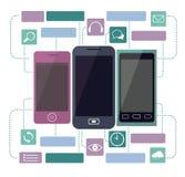 COMUNICAZIONI DEL TELEFONO Immagine Stock Libera da Diritti