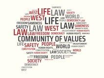COMUNIDAD DE VALORES - la imagen con palabras se asoció a la COMUNIDAD DE VALORES, palabra, imagen, ejemplo del tema Foto de archivo libre de regalías