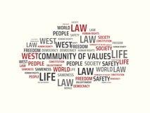 COMUNIDAD DE VALORES - la imagen con palabras se asoció a la COMUNIDAD DE VALORES, palabra, imagen, ejemplo del tema Fotografía de archivo libre de regalías
