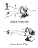 Concave and convex mirror effects, vintage engraving Royalty Free Stock Image