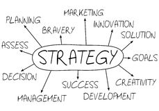 Conceito abstrato da estratégia Imagens de Stock Royalty Free