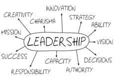 Conceito abstrato da liderança Imagens de Stock