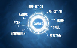 Conceito abstrato Trabalho, estudo e carreira Imagem de Stock