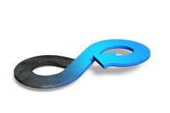 Conceito circular da economia, rendição 3D Imagens de Stock Royalty Free