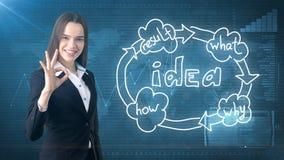Conceito criativo das ideias, mulher de negócios bonita que mostra o sinal aprovado no fundo pintado perto do organigrama da idei Imagem de Stock