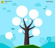 Conceito da árvore do organograma Ilustração do vetor Foto de Stock Royalty Free
