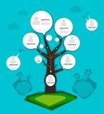 Conceito da árvore do organograma Ilustração do vetor Fotografia de Stock Royalty Free