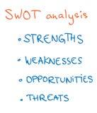 Conceito da análise do SWOT Imagens de Stock