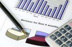 Conceito da análise financeira, cartas do mercado de valores de ação Imagens de Stock Royalty Free
