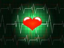 Conceito da cardiologia. Fotos de Stock Royalty Free