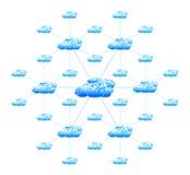 Conceito da computação da nuvem Fotografia de Stock Royalty Free