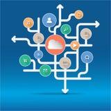 Conceito da computação e das aplicações da nuvem. ilustração do vetor