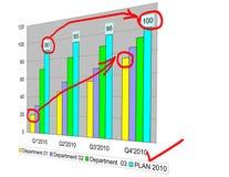 Conceito da datagrama do negócio, planta para 2010, Fotografia de Stock Royalty Free