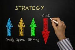 Conceito da eficiência imagem de stock