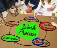 Conceito da eficiência do diagrama do plano do processo do trabalho fotografia de stock