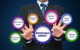 Conceito da energia renovável Foto de Stock