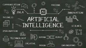 Conceito da escrita 'da inteligência artificial' no quadro com vário diagrama ilustração royalty free