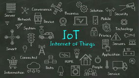 Conceito da escrita do ` IoT, Internet do ` das coisas no quadro