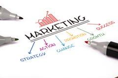 Conceito da estratégia de marketing fotos de stock