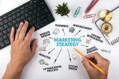 Conceito da estratégia de marketing Carta com palavras-chaves e ícones fotografia de stock royalty free
