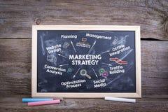 Conceito da estratégia de marketing Carta com palavras-chaves e ícones Fundo da placa de giz fotos de stock royalty free