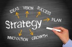 Conceito da estratégia empresarial fotografia de stock