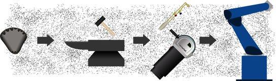Conceito da evolução do trabalho do metal ilustração stock