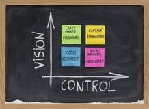 Conceito da gerência da visão, do controle e do auto imagens de stock