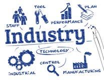 Conceito da indústria ilustração stock