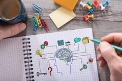 Conceito da inteligência empresarial em um bloco de notas Fotografia de Stock