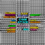 Conceito da palavra do ataque 3d do Cyber Imagem de Stock Royalty Free