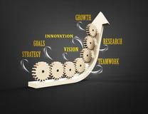 Conceito da palavra do crescimento 3d Foto de Stock Royalty Free