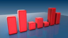 Conceito da pesquisa da análise da carta de barra do gráfico Imagem de Stock