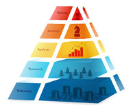 Conceito da pirâmide do sucesso comercial Fotos de Stock Royalty Free
