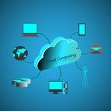 Conceito da rede de computação da nuvem Foto de Stock Royalty Free