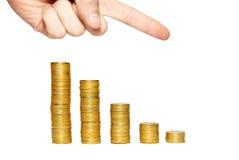 Conceito da regressão da finança imagem de stock