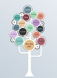 Conceito da árvore do crescimento para o plano de negócios Fotos de Stock