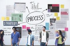 Conceito da tarefa do procedimento da prática da atividade da ação de processo Fotos de Stock Royalty Free