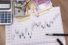 Conceito da troca de moeda Dólar americano E euro fotografia de stock royalty free