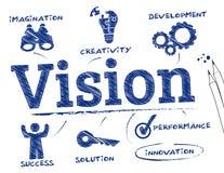 Conceito da visão ilustração do vetor