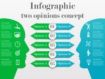 Conceito das opiniões de Infographic dois Foto de Stock