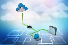 Conceito de computação da nuvem Foto de Stock Royalty Free