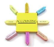 Conceito de contabilidade no sol pegajoso das notas Foto de Stock Royalty Free