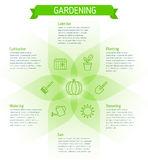 Conceito de jardinagem Fotos de Stock