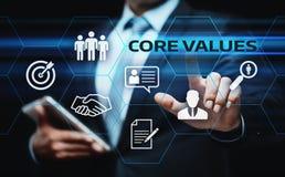 Conceito de Núcleo Valores Responsabilidade Éticas Objetivos Empresa imagens de stock