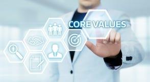 Conceito de Núcleo Valores Responsabilidade Éticas Objetivos Empresa imagem de stock royalty free