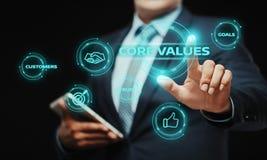Conceito de Núcleo Valores Responsabilidade Éticas Objetivos Empresa Fotografia de Stock Royalty Free
