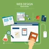 Conceito de projeto do projeto de desenvolvimento do Web site da educação ilustração do vetor