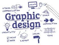 conceito de projeto gráfico ilustração do vetor